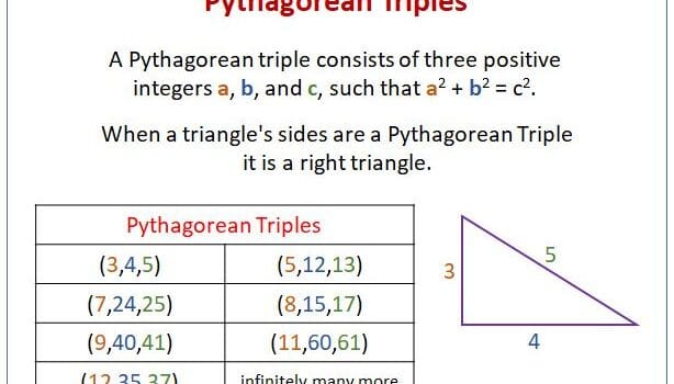 Explain Pythagorean Triplets with Examples